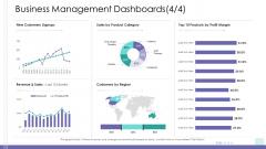 Corporate Governance Business Management Dashboards Sales Demonstration PDF