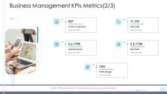 Corporate Governance Business Management Kpis Metrics Gride Slides PDF