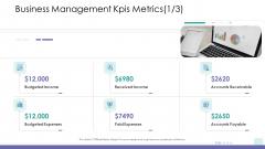 Corporate Governance Business Management Kpis Metrics Icon Introduction PDF