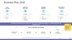 Corporate Governance Business Plan Gather Professional PDF