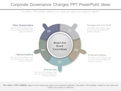 Corporate Governance Changes Ppt Powerpoint Ideas