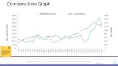 Corporate Governance Company Sales Graph Background PDF