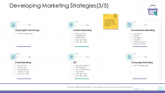 Corporate Governance Developing Marketing Strategies Growth Background PDF