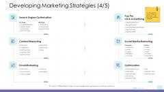 Corporate Governance Developing Marketing Strategies Marketing Professional PDF