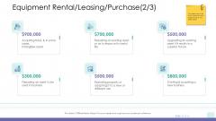 Corporate Governance Equipment Rental Leasing Purchase Gride Brochure PDF