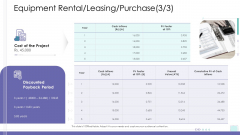 Corporate Governance Equipment Rental Leasing Purchase Growth Clipart PDF