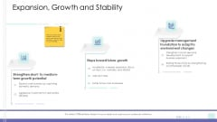 Corporate Governance Expansion Growth And Stability Themes PDF