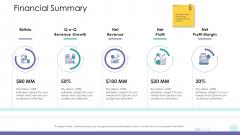 Corporate Governance Financial Summary Formats PDF