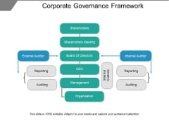 Corporate Governance Framework Ppt PowerPoint Presentation Gallery Background Designs