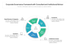 Corporate Governance Framework With Consultant And Institutional Advisor Ppt PowerPoint Presentation Slide Download PDF