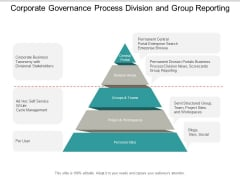 Corporate Governance Process Division And Group Reporting Ppt PowerPoint Presentation Outline Format Ideas