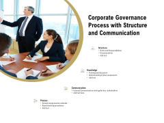 Corporate Governance Process With Structure And Communication Ppt PowerPoint Presentation Styles Design Ideas PDF