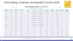 Corporate Governance Purchasing Inventory And Quality Control Gride Microsoft PDF