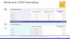 Corporate Governance Revenue And COGS Forecasting Sample PDF