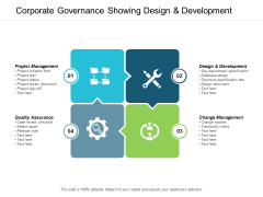 Corporate Governance Showing Design And Development Ppt PowerPoint Presentation Pictures Good