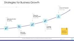 Corporate Governance Strategies For Business Growth Slides PDF