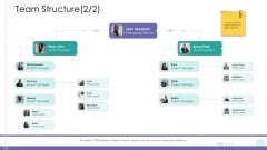 Corporate Governance Team Structure Gride Themes PDF