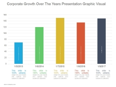 Corporate Growth Over The Years Ppt PowerPoint Presentation Good