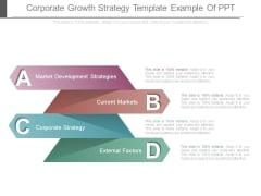 Corporate Growth Strategy Template Example Of Ppt
