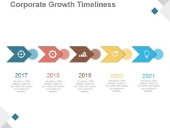 Corporate Growth Timeliness Ppt PowerPoint Presentation Example