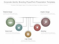 Corporate Identity Branding Powerpoint Presentation Templates