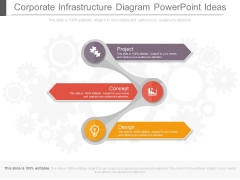 Corporate Infrastructure Diagram Powerpoint Ideas