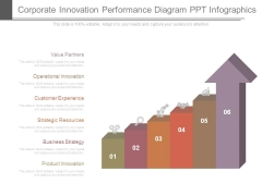 Corporate Innovation Performance Diagram Ppt Infographics