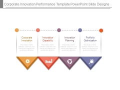 Corporate Innovation Performance Template Powerpoint Slide Designs