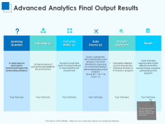 Corporate Intelligence Business Analysis Advanced Analytics Final Output Results Source Template PDF