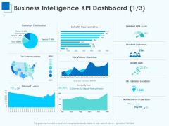 Corporate Intelligence Business Analysis Business Intelligence KPI Dashboard Leads Ideas PDF