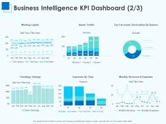 Corporate Intelligence Business Analysis Business Intelligence KPI Dashboard Profile Rules PDF
