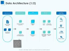 Corporate Intelligence Business Analysis Data Architecture Ppt Portfolio Objects PDF