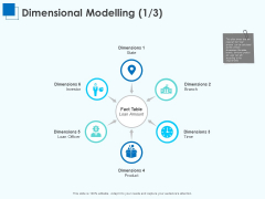 Corporate Intelligence Business Analysis Dimensional Modelling Ppt Inspiration Infographics PDF