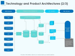 Corporate Intelligence Business Analysis Technology And Product Architectures Access Inspiration PDF