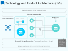Corporate Intelligence Business Analysis Technology And Product Architectures Graphics PDF