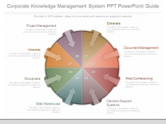 Corporate Knowledge Management System Ppt Powerpoint Guide