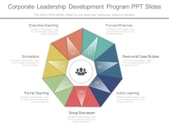 Corporate Leadership Development Program Ppt Slides