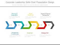 Corporate Leadership Skills Chart Presentation Design