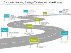 Corporate Learning Strategy Timeline With Nine Phases Ppt PowerPoint Presentation File Example File