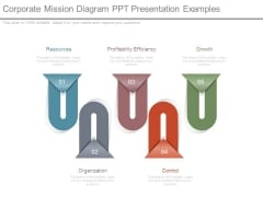 Corporate Mission Diagram Ppt Presentation Examples