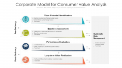 Corporate Model For Consumer Value Analysis Ppt Professional Background Designs PDF
