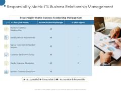 Corporate Networking Relationship Management Responsibility Matrix Itil Business Relationship Designs PDF