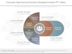 Corporate Objectives And Dynamic Strategies Example Ppt Slides