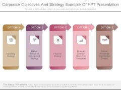 Corporate Objectives And Strategy Example Of Ppt Presentation