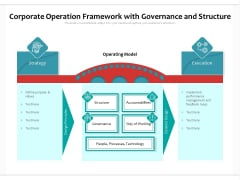 Corporate Operation Framework With Governance And Structure Ppt PowerPoint Presentation Gallery Inspiration PDF
