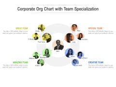 Corporate Org Chart With Team Specialization Ppt PowerPoint Presentation Icon Graphics Tutorials