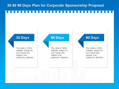 Corporate Partnership 30 60 90 Days Plan For Corporate Sponsorship Proposal Information PDF