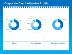 Corporate Partnership And Sponsorship Corporate Event Attendee Profile Rules PDF