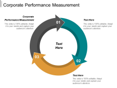 Corporate Performance Measurement Ppt PowerPoint Presentation Layouts Themes Cpb