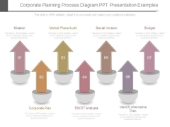 Corporate Planning Process Diagram Ppt Presentation Examples